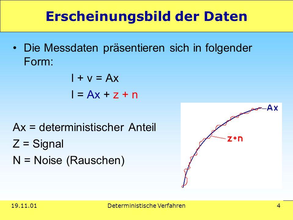 Deterministische Verfahren