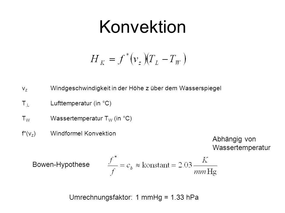 Konvektion Abhängig von Wassertemperatur Bowen-Hypothese