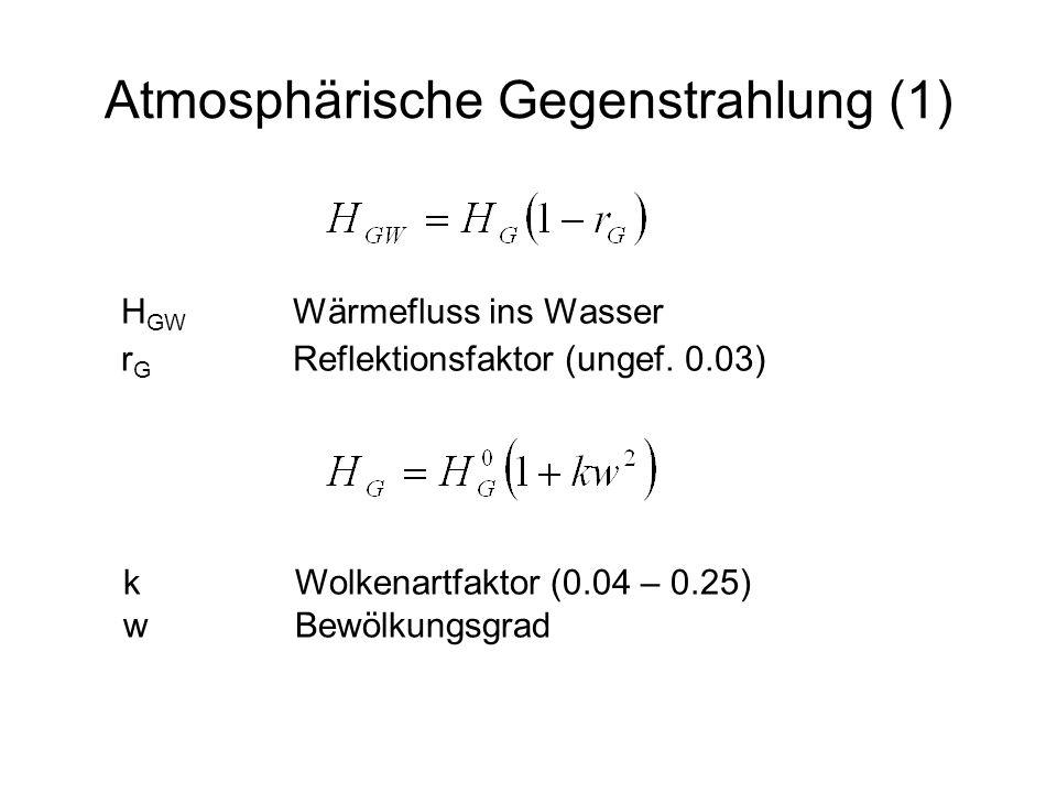 Atmosphärische Gegenstrahlung (1)