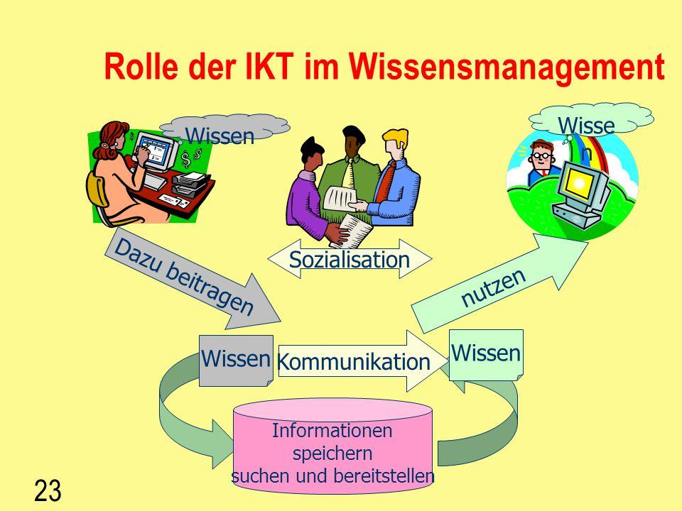 Rolle der IKT im Wissensmanagement