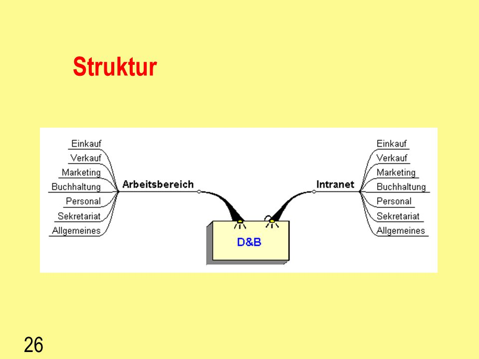 Struktur 26