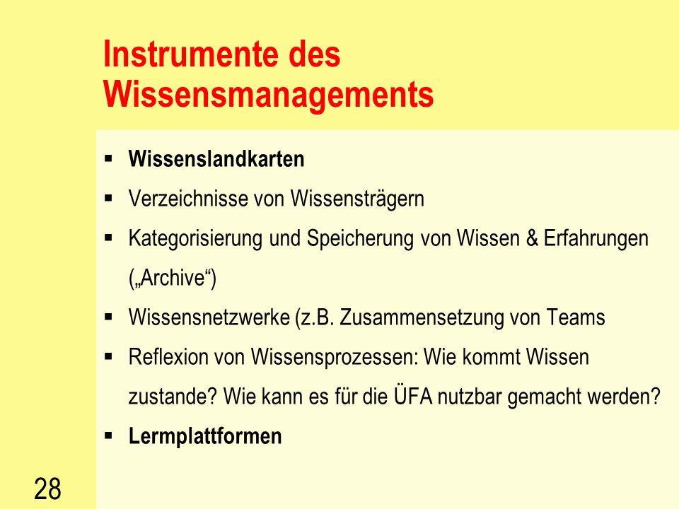 Instrumente des Wissensmanagements