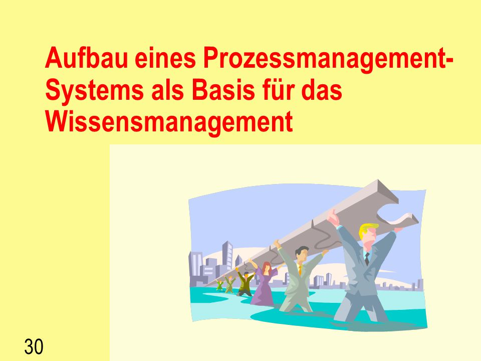 Aufbau eines Prozessmanagement-Systems als Basis für das Wissensmanagement