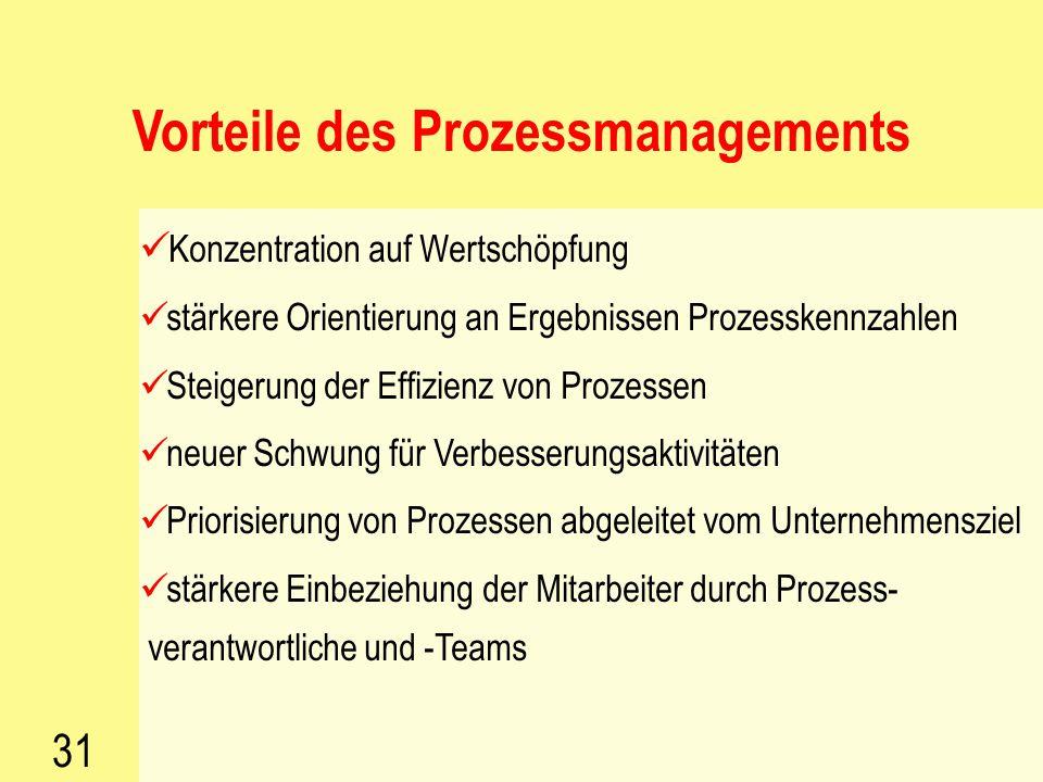 Vorteile des Prozessmanagements