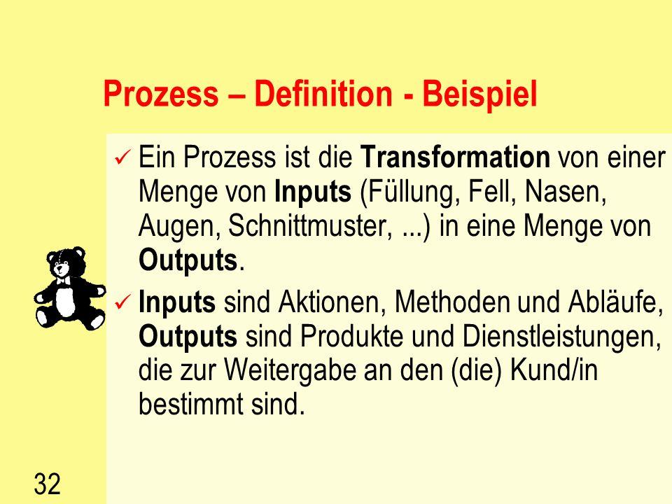 Prozess – Definition - Beispiel