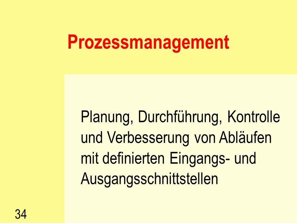 Prozessmanagement Planung, Durchführung, Kontrolle