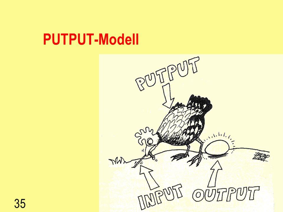PUTPUT-Modell 35