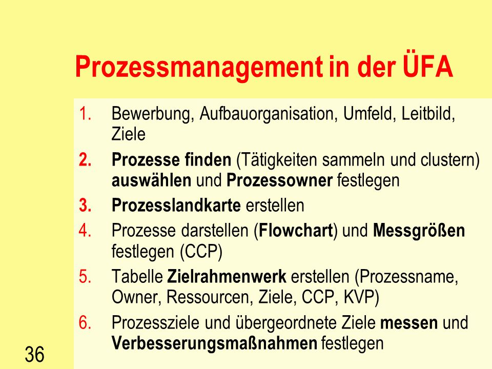 Prozessmanagement in der ÜFA