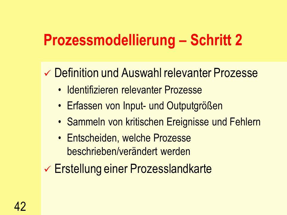 Prozessmodellierung – Schritt 2
