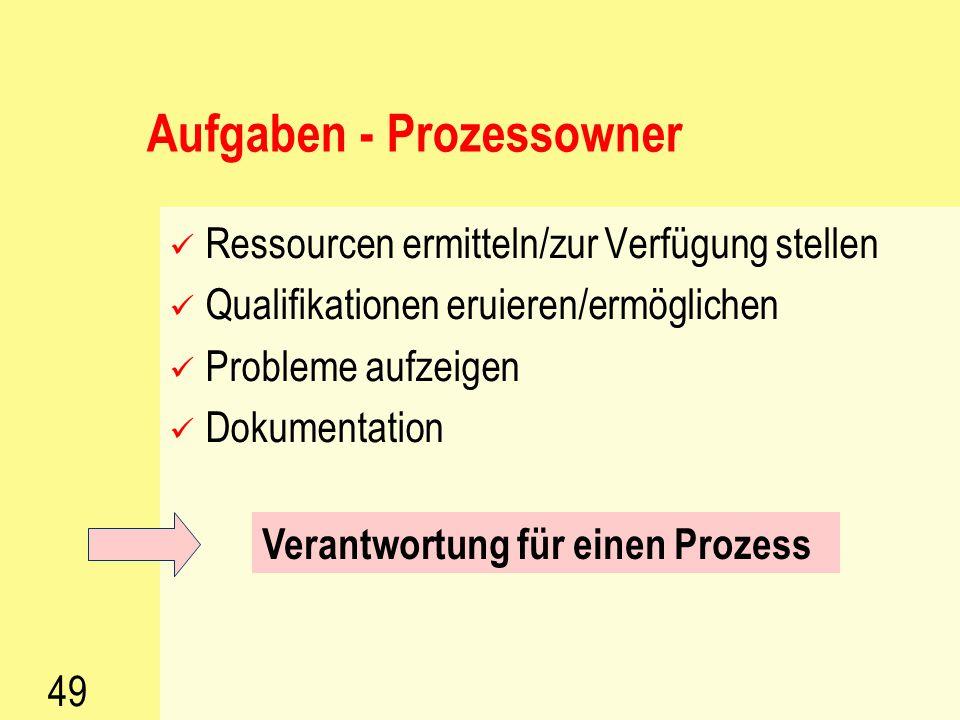Aufgaben - Prozessowner