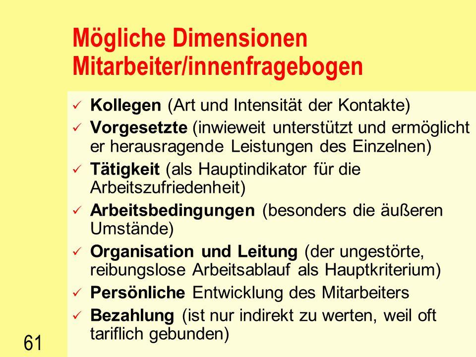 Mögliche Dimensionen Mitarbeiter/innenfragebogen