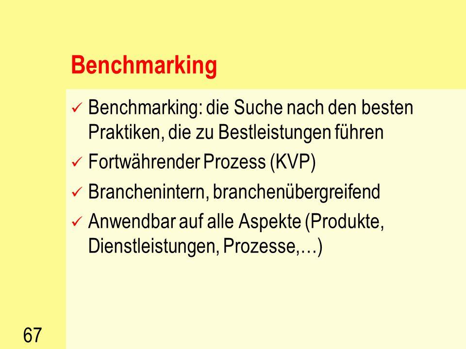 Benchmarking Benchmarking: die Suche nach den besten Praktiken, die zu Bestleistungen führen. Fortwährender Prozess (KVP)