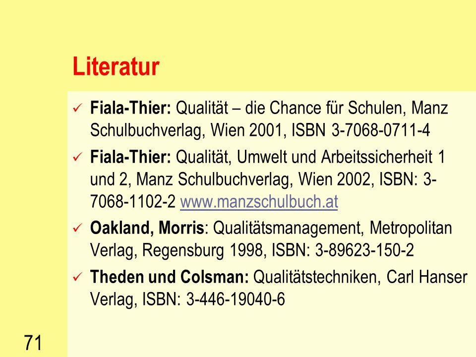 Literatur Fiala-Thier: Qualität – die Chance für Schulen, Manz Schulbuchverlag, Wien 2001, ISBN 3-7068-0711-4.