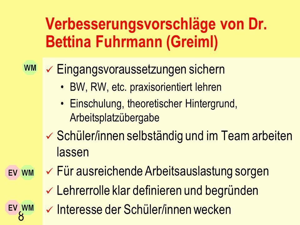 Verbesserungsvorschläge von Dr. Bettina Fuhrmann (Greiml)