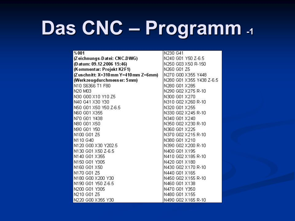 Das CNC – Programm -1