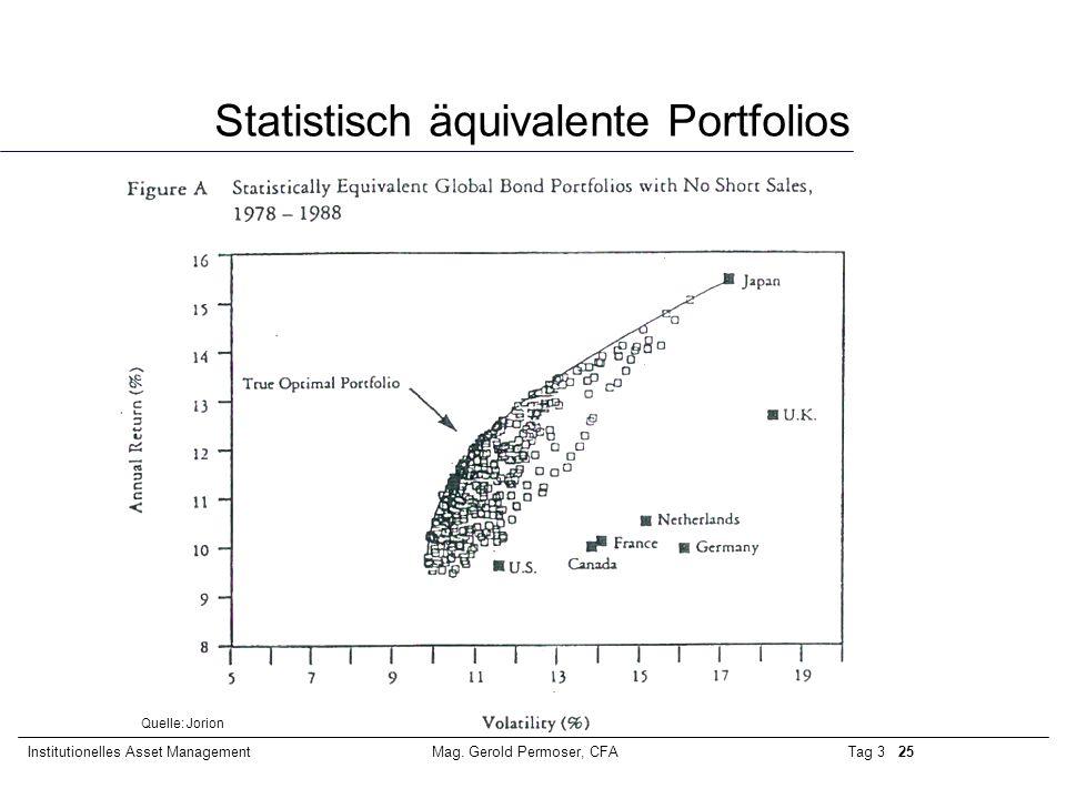 Statistisch äquivalente Portfolios