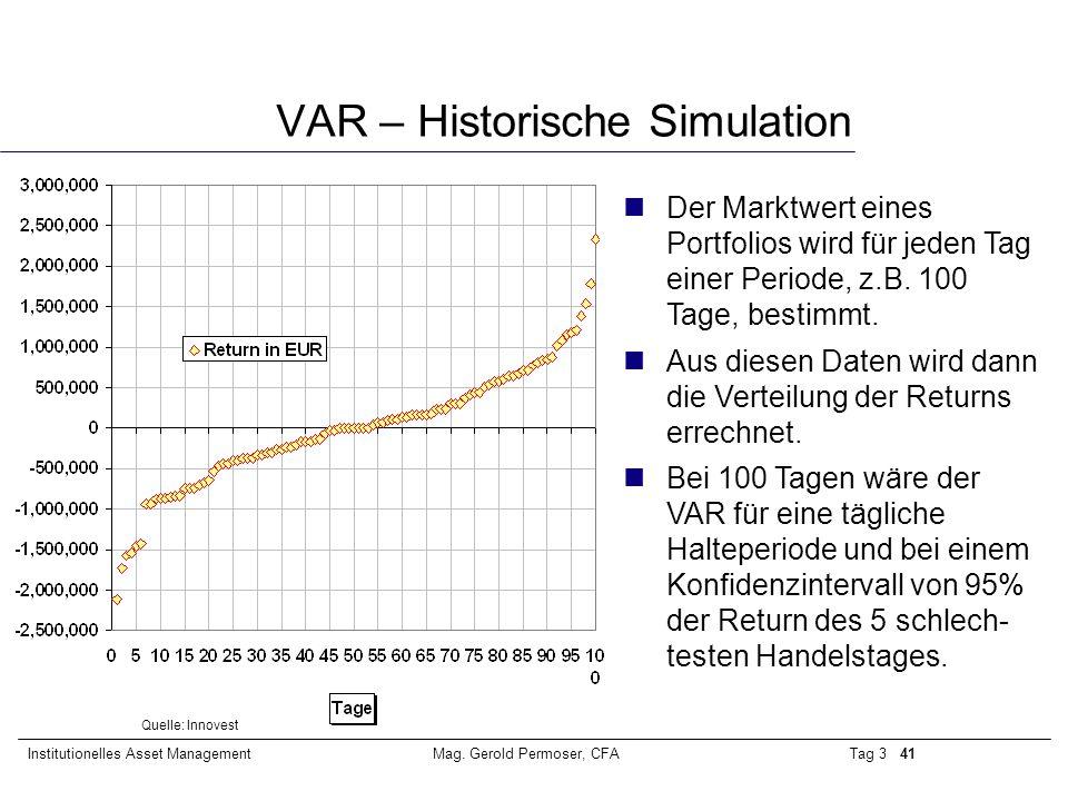 VAR – Historische Simulation