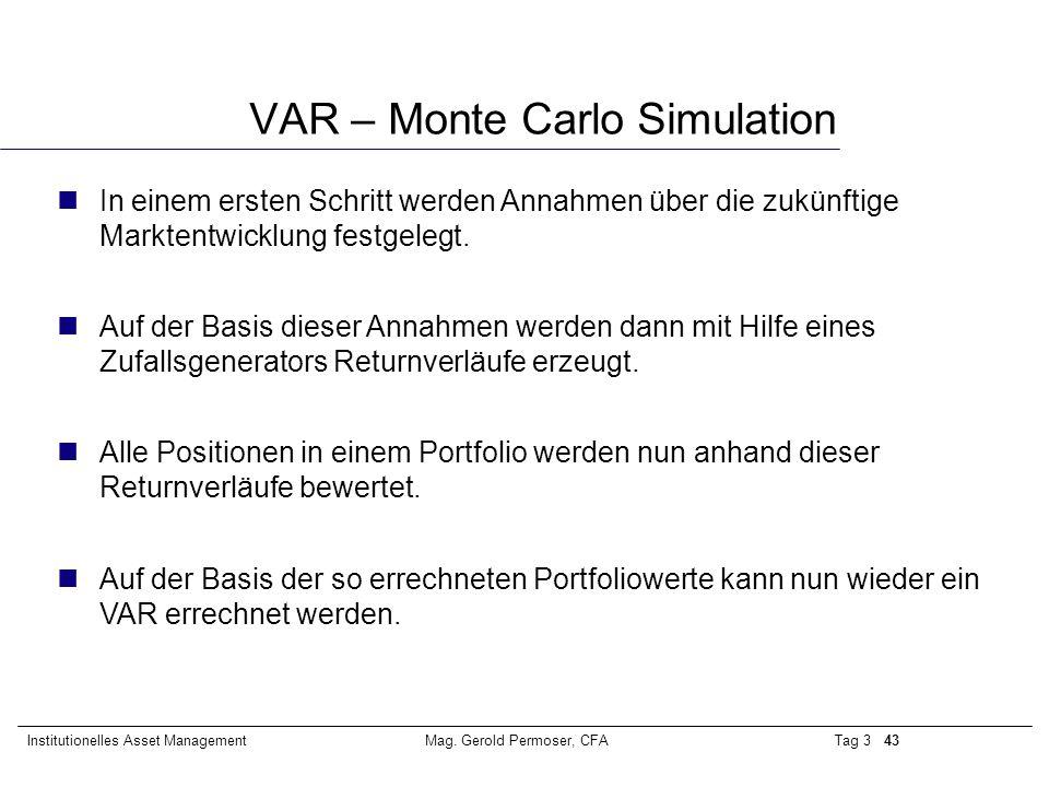 VAR – Monte Carlo Simulation