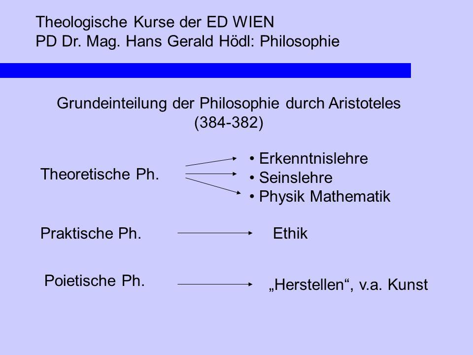 Grundeinteilung der Philosophie durch Aristoteles (384-382)