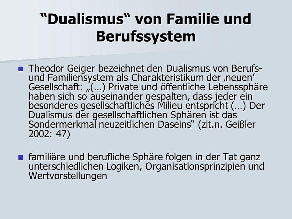 Dualismus von Familie und Berufssystem