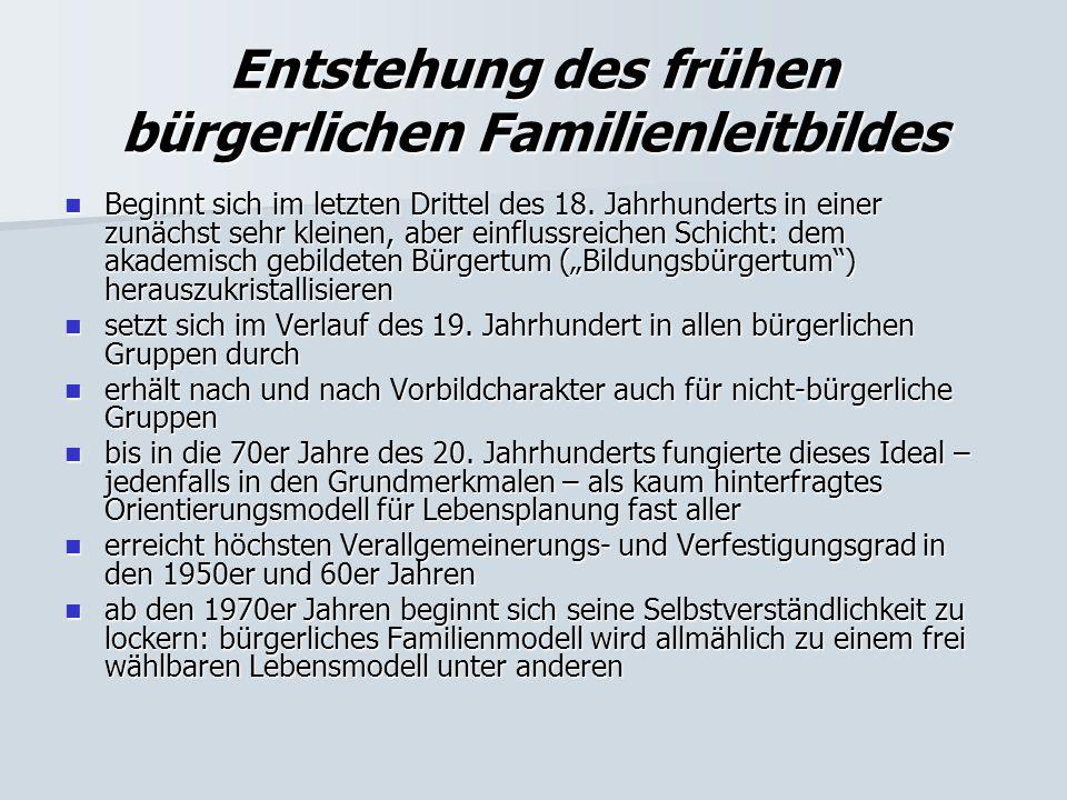 Entstehung des frühen bürgerlichen Familienleitbildes