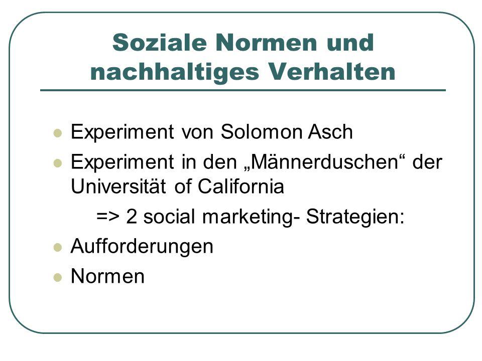 Soziale Normen und nachhaltiges Verhalten