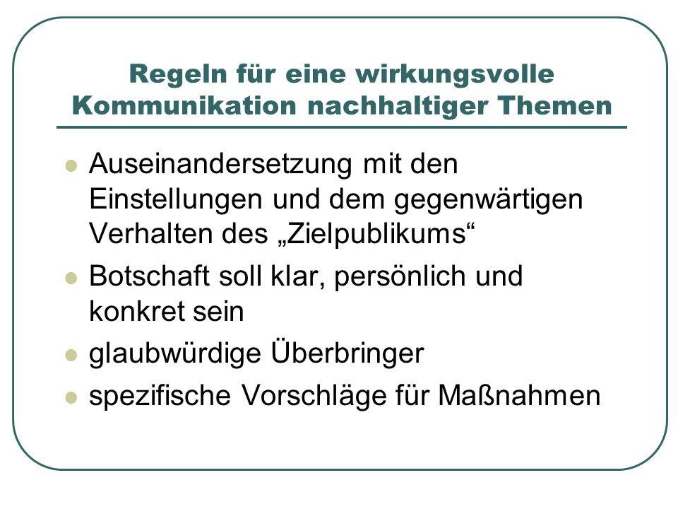 Regeln für eine wirkungsvolle Kommunikation nachhaltiger Themen