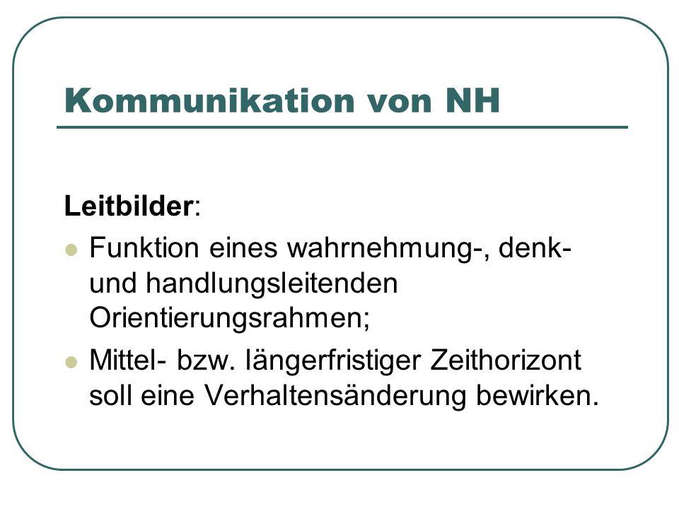 Kommunikation von NH Leitbilder: