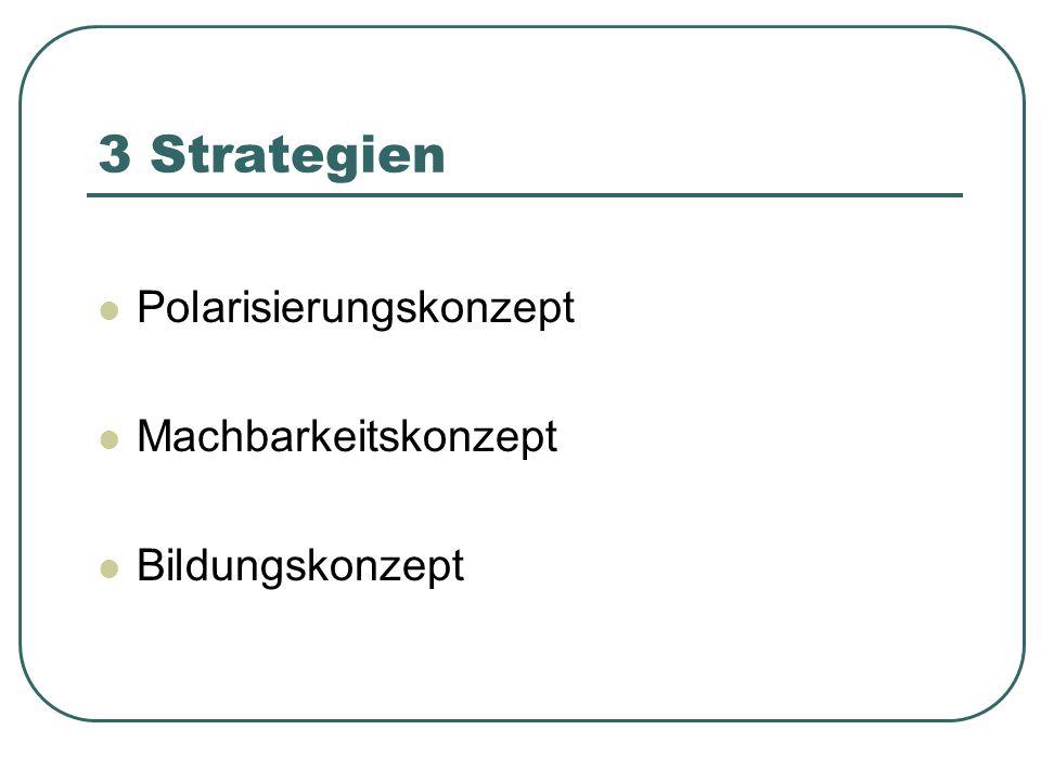 3 Strategien Polarisierungskonzept Machbarkeitskonzept Bildungskonzept