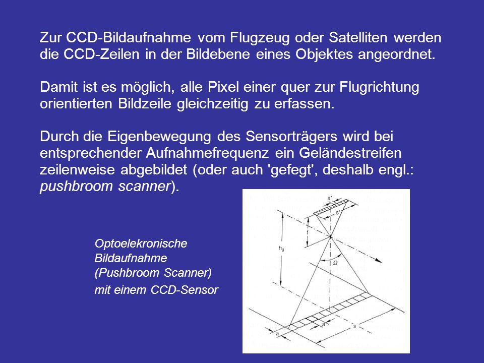 Zur CCD-Bildaufnahme vom Flugzeug oder Satelliten werden die CCD-Zeilen in der Bildebene eines Objektes angeordnet.