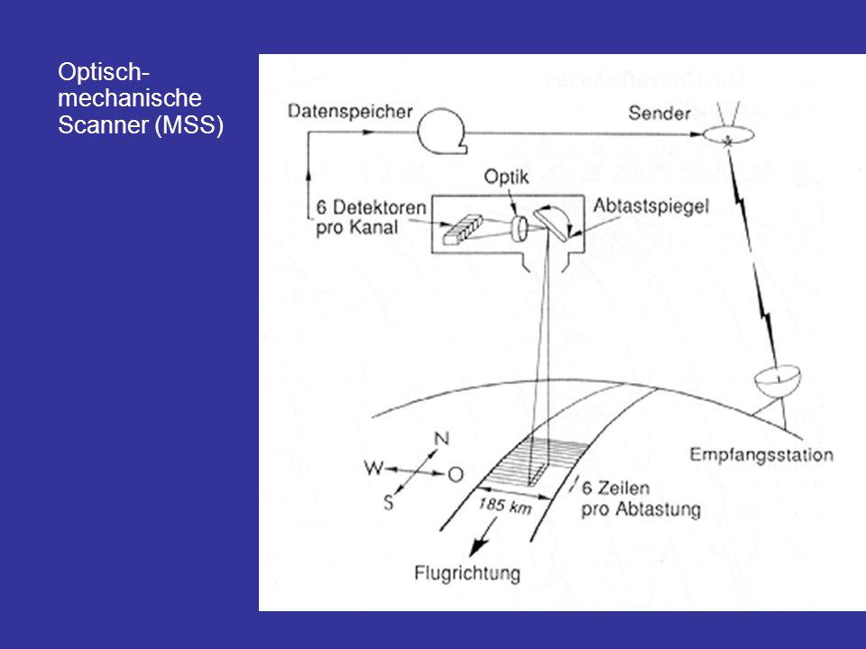 Optisch-mechanische Scanner (MSS)
