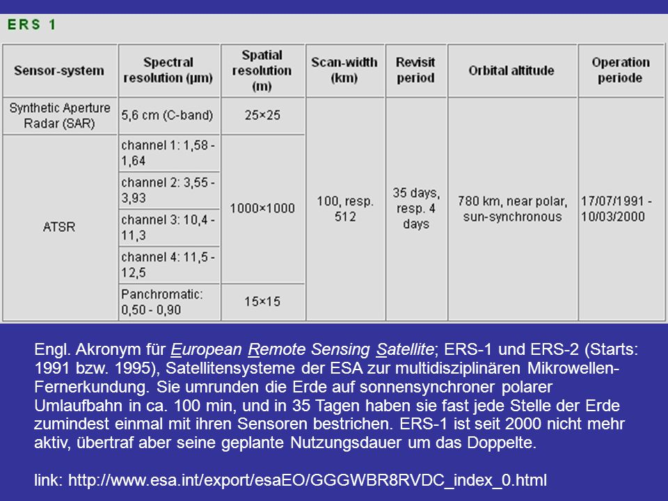 Engl. Akronym für European Remote Sensing Satellite; ERS-1 und ERS-2 (Starts: 1991 bzw. 1995), Satellitensysteme der ESA zur multidisziplinären Mikrowellen-Fernerkundung. Sie umrunden die Erde auf sonnensynchroner polarer Umlaufbahn in ca. 100 min, und in 35 Tagen haben sie fast jede Stelle der Erde zumindest einmal mit ihren Sensoren bestrichen. ERS-1 ist seit 2000 nicht mehr aktiv, übertraf aber seine geplante Nutzungsdauer um das Doppelte.