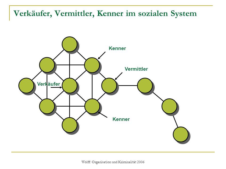 Verkäufer, Vermittler, Kenner im sozialen System