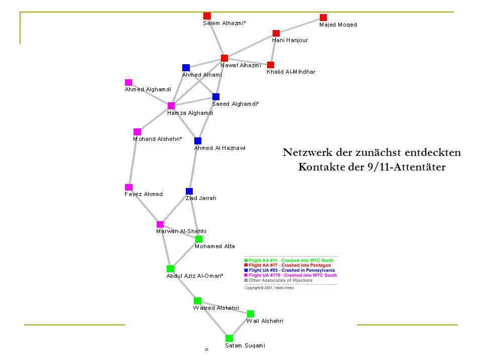 Netzwerk der zunächst entdeckten Kontakte der 9/11-Attentäter