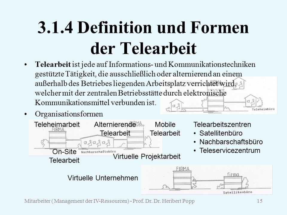 3.1.4 Definition und Formen der Telearbeit