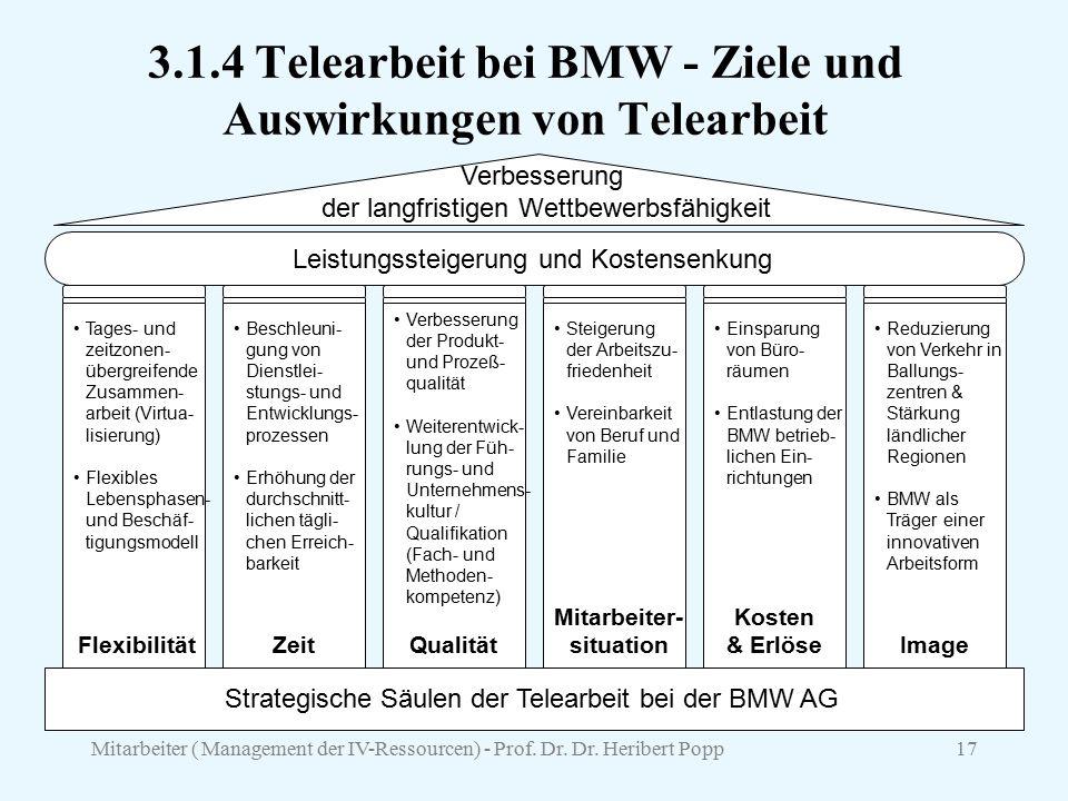 3.1.4 Telearbeit bei BMW - Ziele und Auswirkungen von Telearbeit