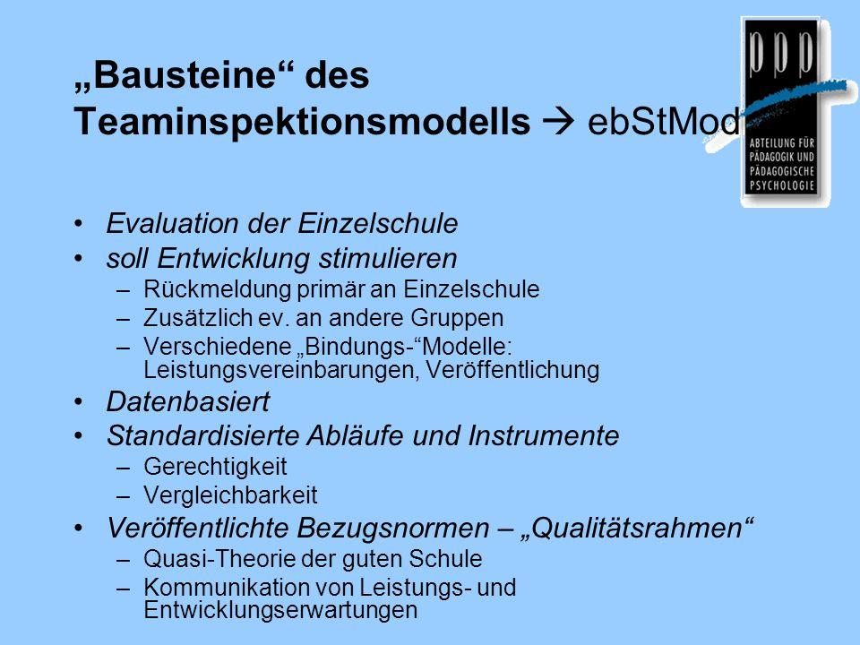 """""""Bausteine des Teaminspektionsmodells  ebStMod"""