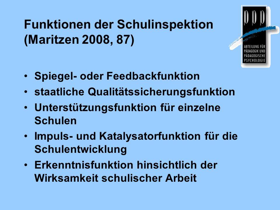 Funktionen der Schulinspektion (Maritzen 2008, 87)