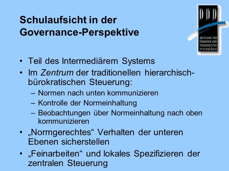 Schulaufsicht in der Governance-Perspektive