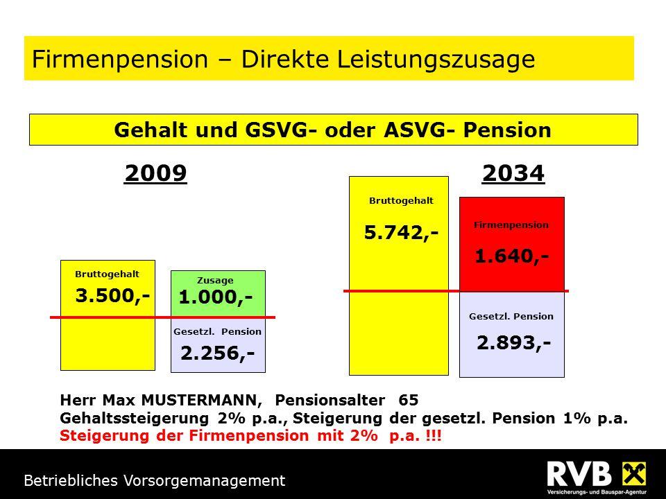 Gehalt und GSVG- oder ASVG- Pension