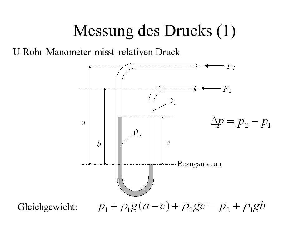Messung des Drucks (1) U-Rohr Manometer misst relativen Druck