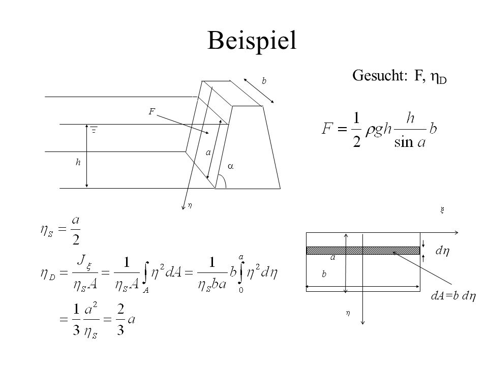 Beispiel Gesucht: F, hD b F a h a  b   a dh dA=b dh