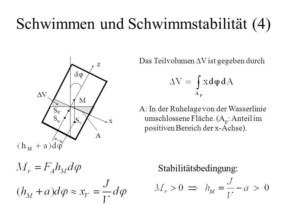 Schwimmen und Schwimmstabilität (4)