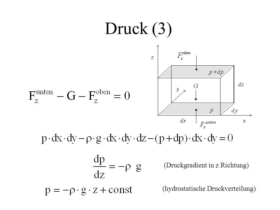 Druck (3) (Druckgradient in z Richtung)