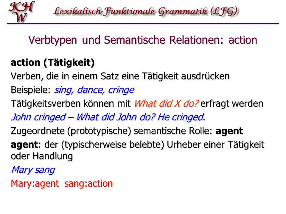 Verbtypen und Semantische Relationen: action