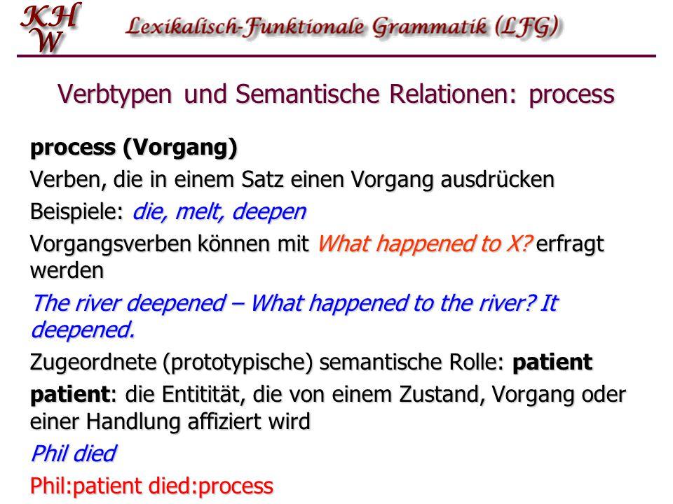 Verbtypen und Semantische Relationen: process