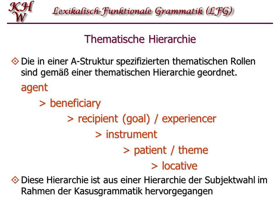 Thematische Hierarchie