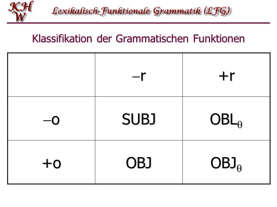 Klassifikation der Grammatischen Funktionen