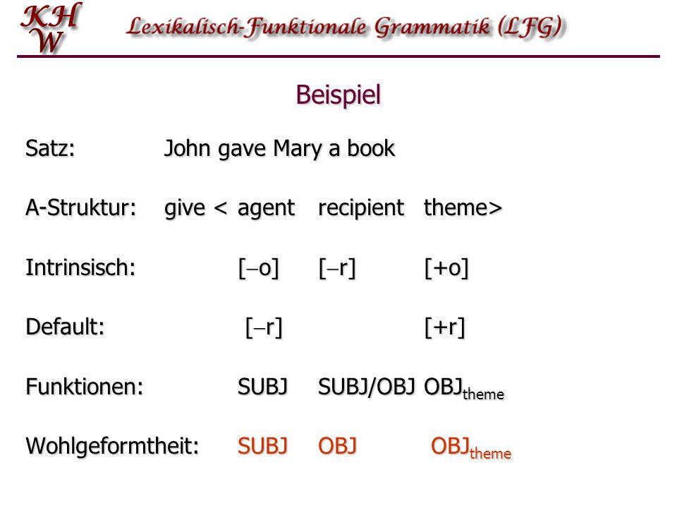 Beispiel Satz: John gave Mary a book