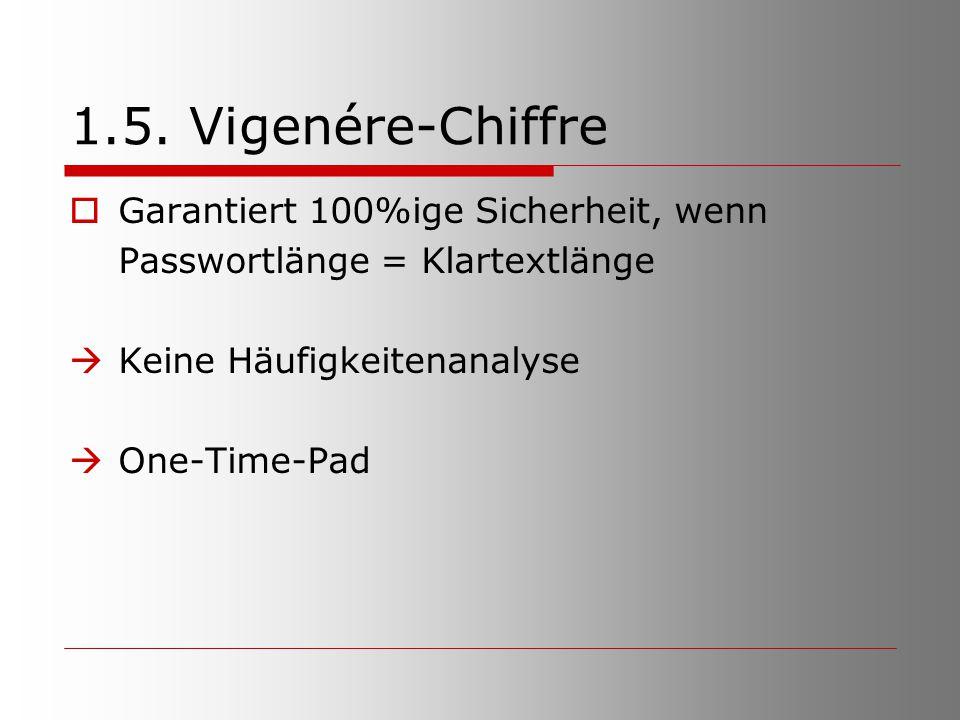 1.5. Vigenére-Chiffre Garantiert 100%ige Sicherheit, wenn